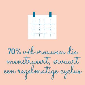70% van de vrouwen die menstrueert ervaart een regelmatige cyclus